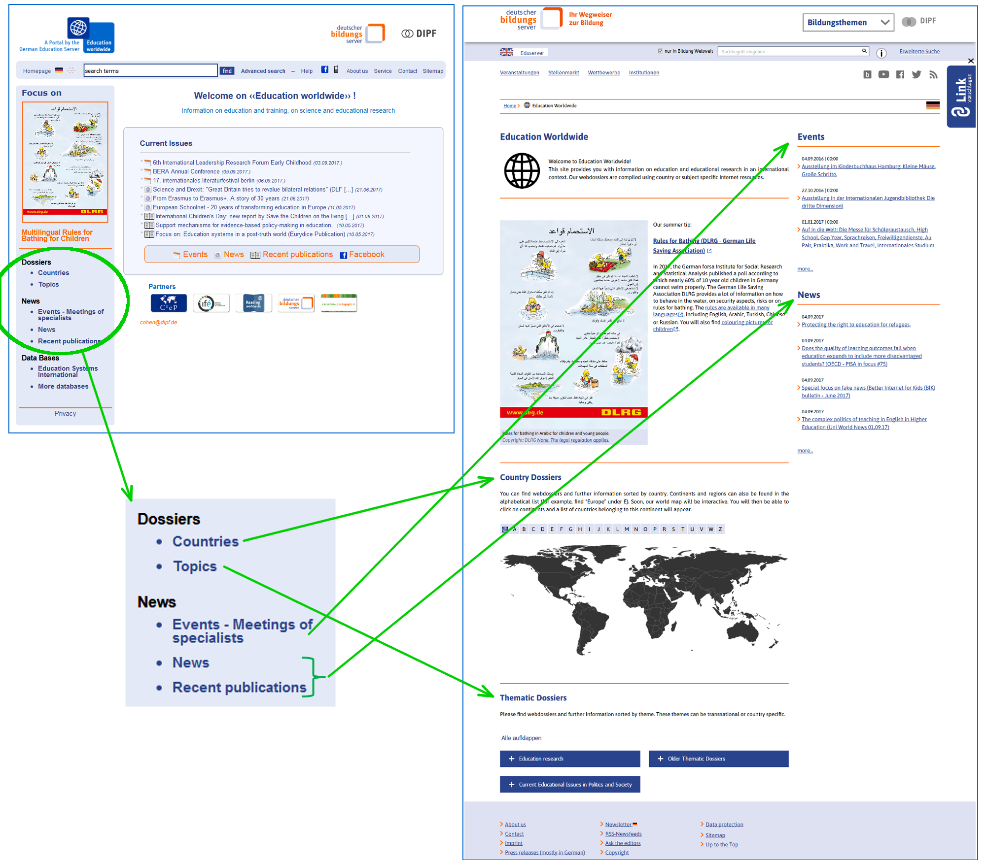 Screenshots of the old and the new design of Education Worldwide. Arrows indicate the changed position of the topics in the old menu bar.